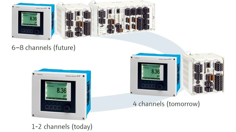 1-/2-channel, 4-channel, 8-channel, transmitter, Liquiline, CM442, CM444, CM448